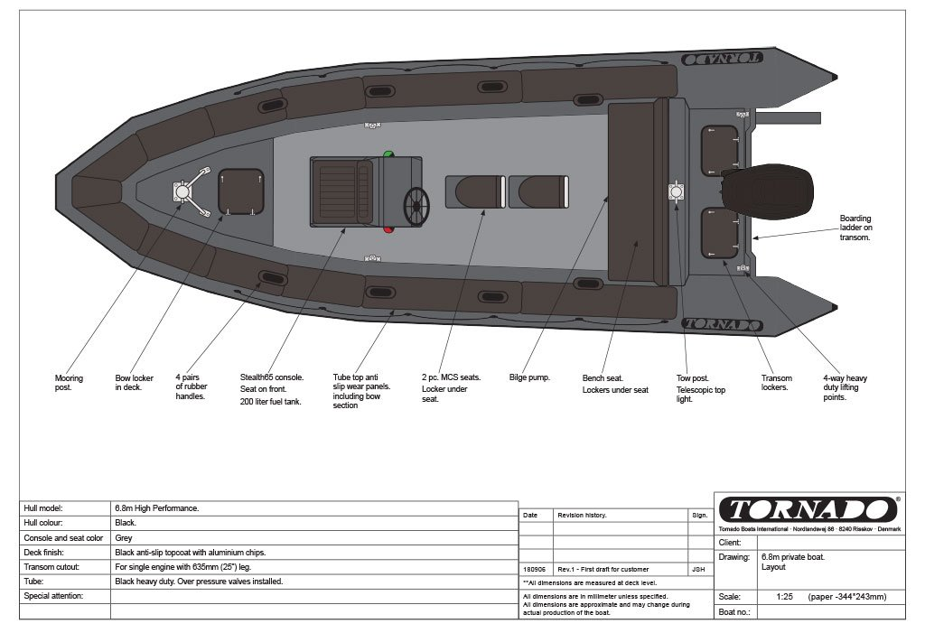 5.8m-RIB-coach-boats-render2